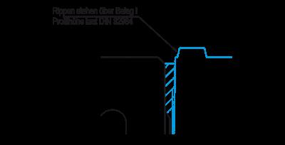 Skizze 1 Basisbündige Verlegung: Die Rippen stehen über Belag. Profilhöhe laut DIN 32984